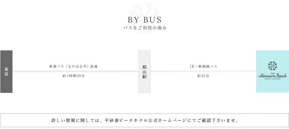 バスをご利用の場合